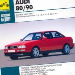 Компакт-диск AUDI 80, 90, COUPE, QUATTRО, TURBO с 1987 по 1990 год