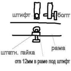 штифт