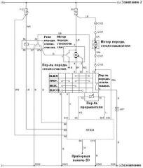 Передний стеклоочиститель (STICS)