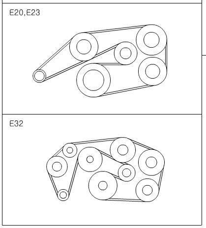 Как заменить ремень генератора на автомобиле кайрон 2006 г дизель