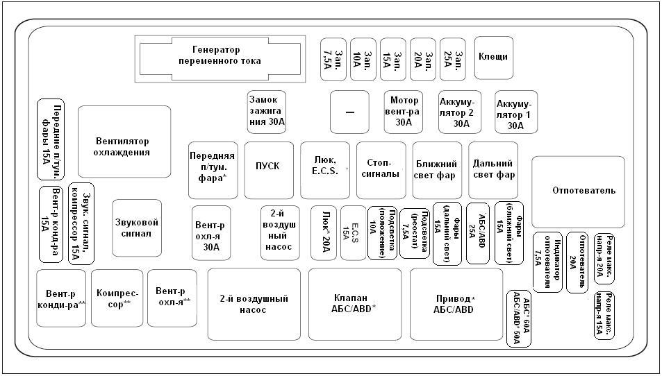 схема предохранителей ТАГЕРА
