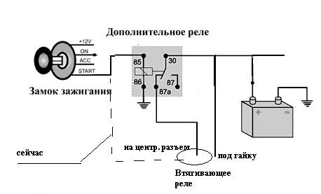 схема разгрузки замка