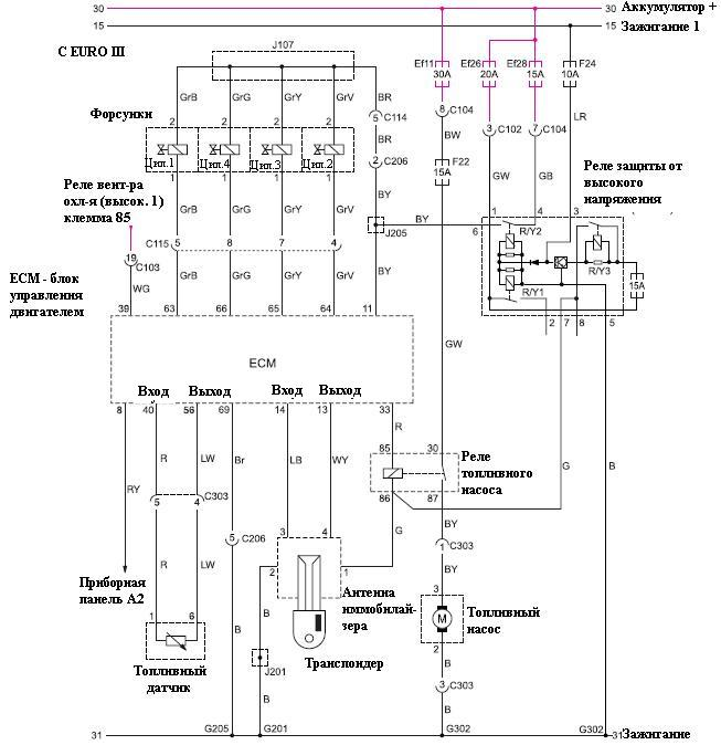 Блок управления двигателем 2,3