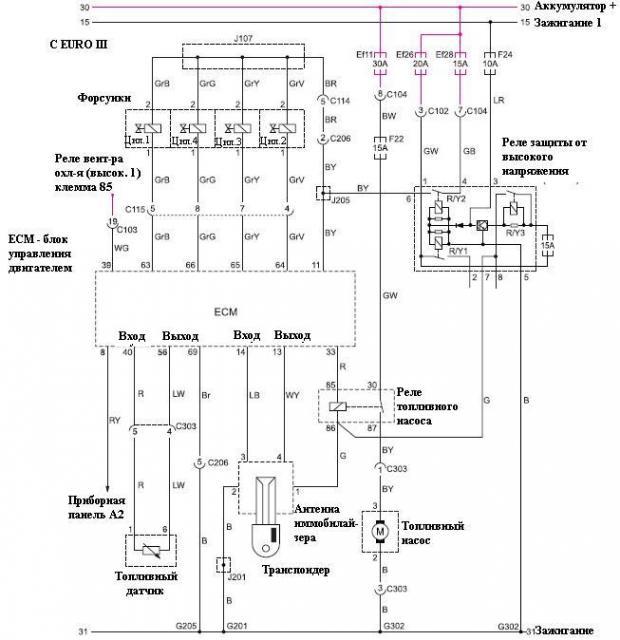 Схем пуска однофазного двигателя деревообрабатывающего станка.  Схема структуры управления спортивной федерации.