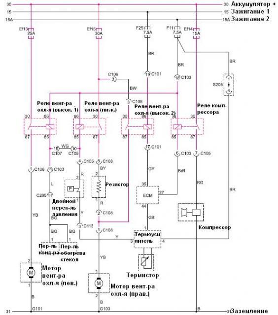 механическая система кондиционирования (бензин)-1.JPG